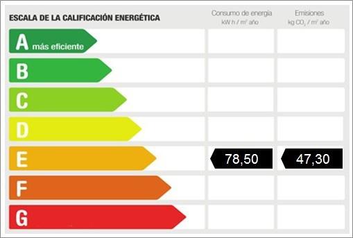 Certificado enegerético