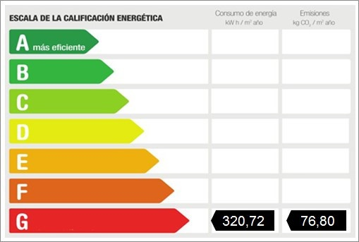 Certificado energético