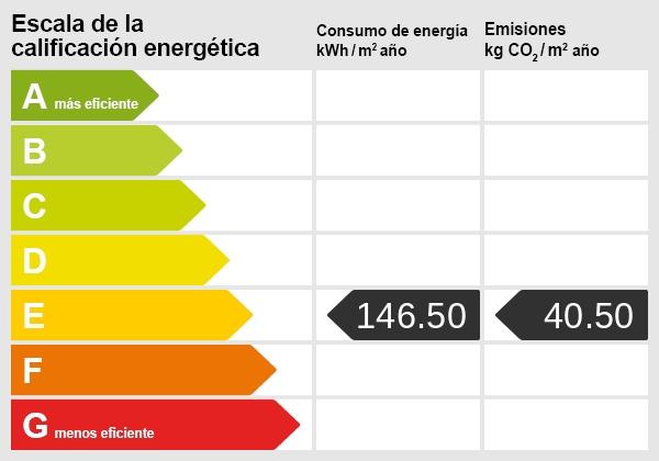 Certifocado energético