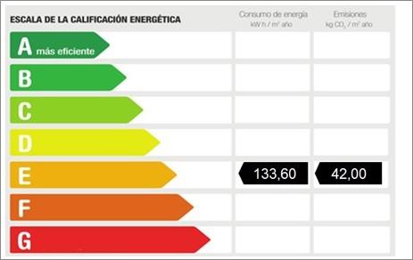 Certificatado energético
