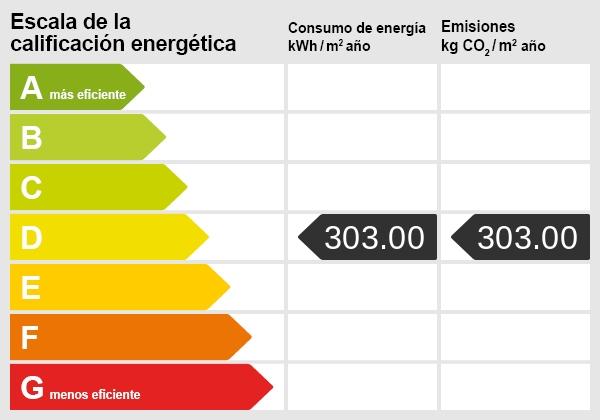 Certifcado energético